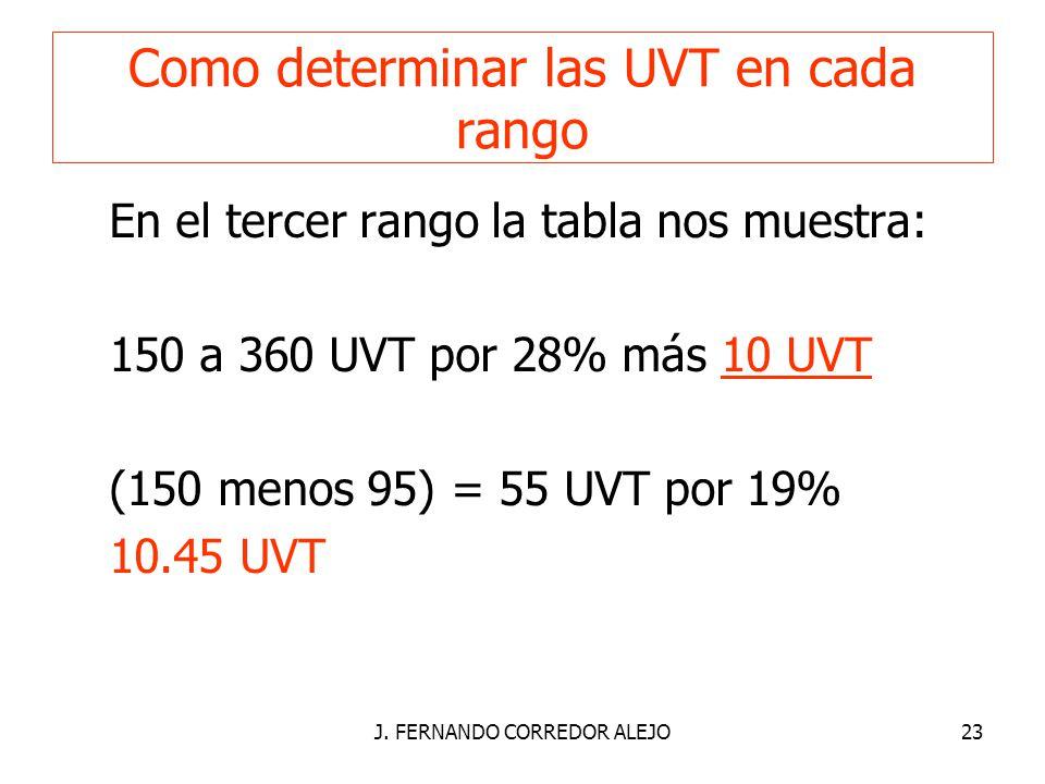 J. FERNANDO CORREDOR ALEJO23 Como determinar las UVT en cada rango En el tercer rango la tabla nos muestra: 150 a 360 UVT por 28% más 10 UVT (150 meno