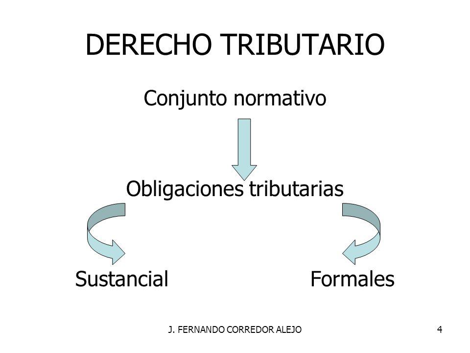 J. FERNANDO CORREDOR ALEJO4 DERECHO TRIBUTARIO Conjunto normativo Obligaciones tributarias SustancialFormales