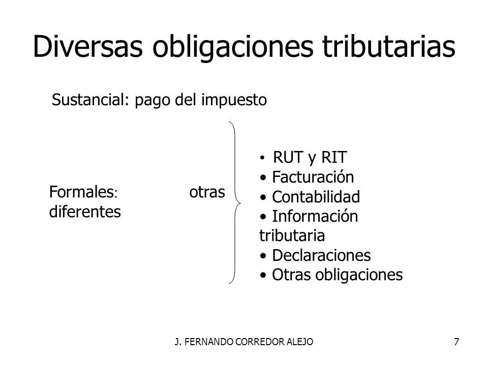 J. FERNANDO CORREDOR ALEJO7 Diversas obligaciones tributarias Sustancial: pago del impuesto Formales : otras diferentes RUT y RIT Facturación Contabil