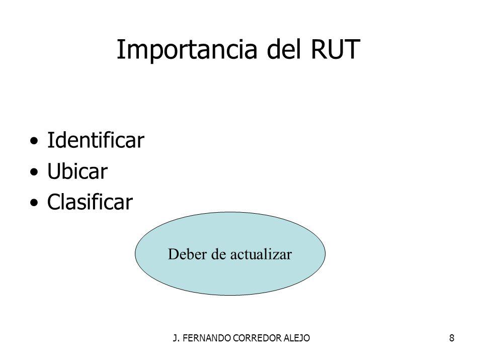 J. FERNANDO CORREDOR ALEJO8 Importancia del RUT Identificar Ubicar Clasificar Deber de actualizar