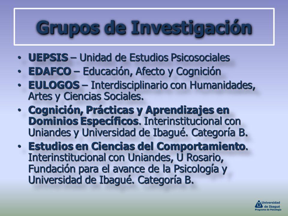 Grupos de Investigación UEPSIS – Unidad de Estudios Psicosociales UEPSIS – Unidad de Estudios Psicosociales EDAFCO – Educación, Afecto y Cognición EDA