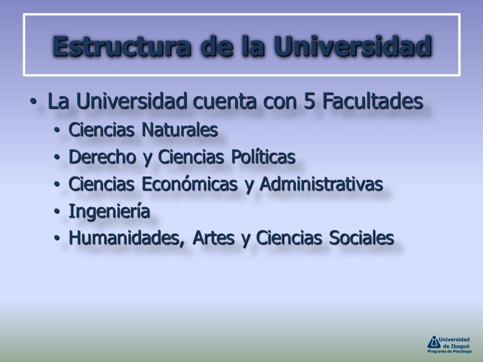 Estructura de la Universidad La Universidad cuenta con 5 Facultades La Universidad cuenta con 5 Facultades Ciencias Naturales Ciencias Naturales Derec