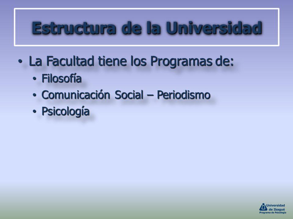 Estructura de la Universidad La Facultad tiene los Programas de: La Facultad tiene los Programas de: Filosofía Filosofía Comunicación Social – Periodi