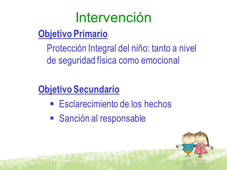 Objetivo Primario Protección Integral del niño: tanto a nivel de seguridad física como emocional Objetivo Secundario Esclarecimiento de los hechos Sanción al responsable Intervención