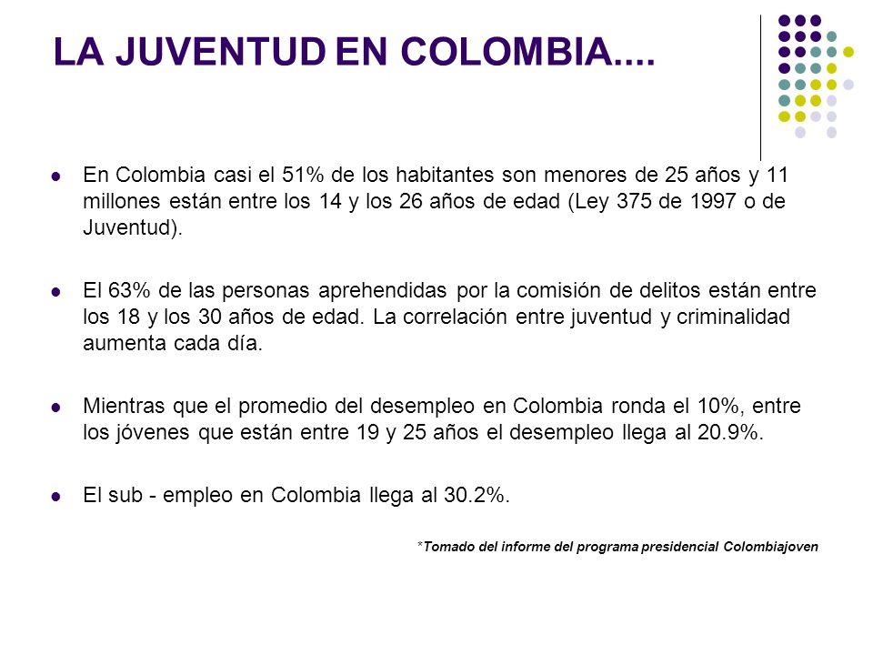LA JUVENTUD EN COLOMBIA.... En Colombia casi el 51% de los habitantes son menores de 25 años y 11 millones están entre los 14 y los 26 años de edad (L