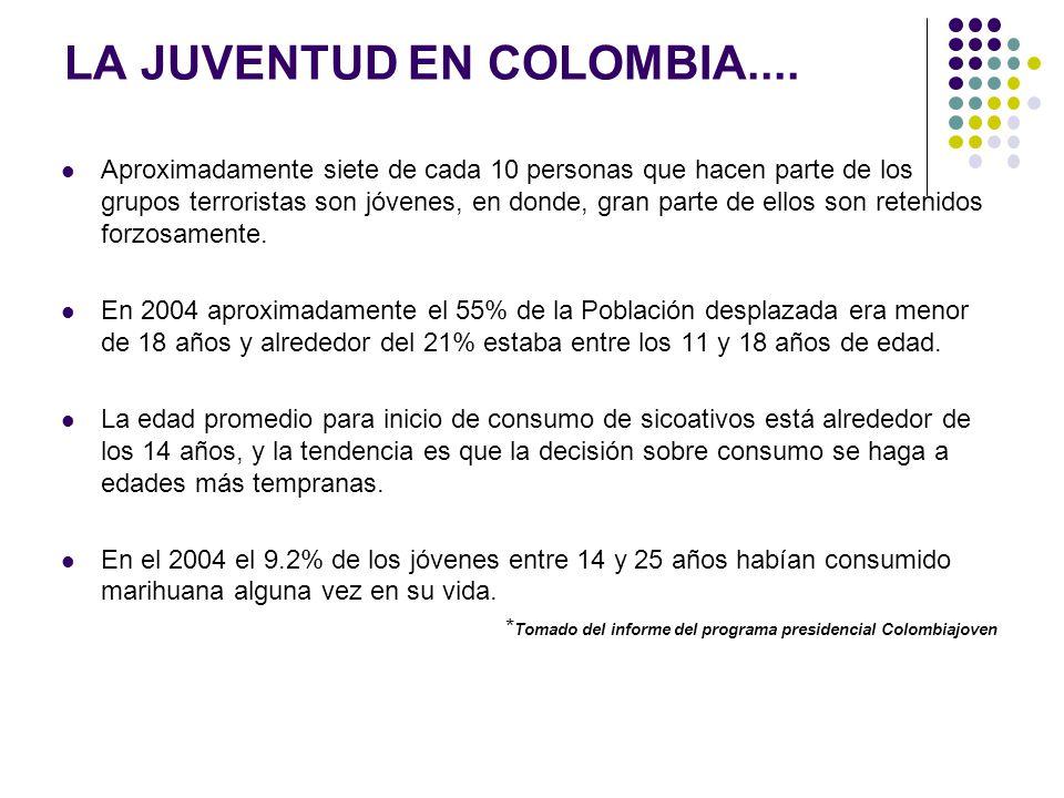 LA JUVENTUD EN COLOMBIA.... Aproximadamente siete de cada 10 personas que hacen parte de los grupos terroristas son jóvenes, en donde, gran parte de e