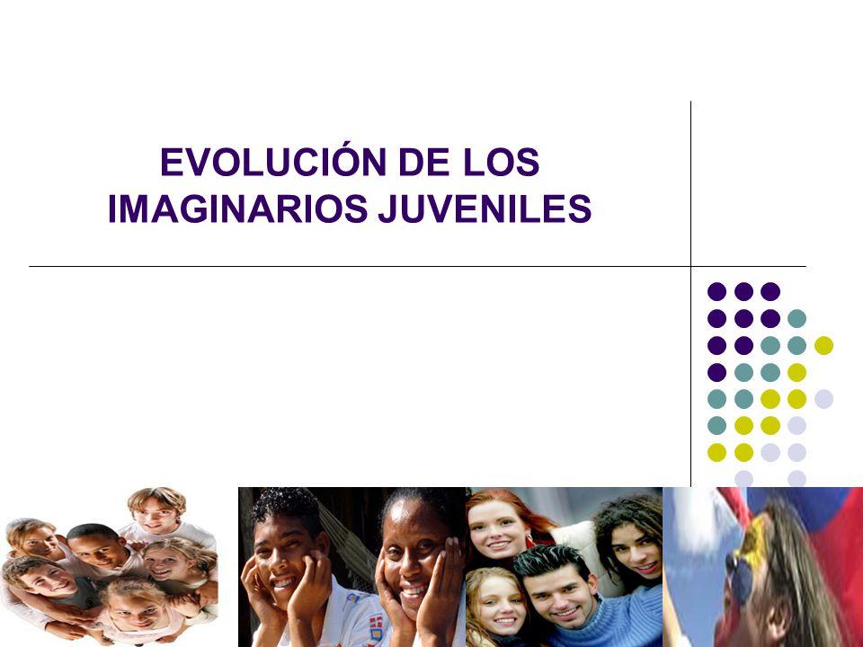 EVOLUCIÓN DE LOS IMAGINARIOS JUVENILES