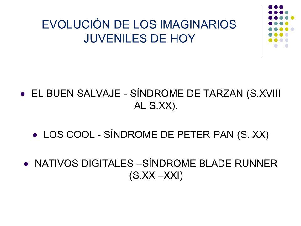EVOLUCIÓN DE LOS IMAGINARIOS JUVENILES DE HOY EL BUEN SALVAJE - SÍNDROME DE TARZAN (S.XVIII AL S.XX). LOS COOL - SÍNDROME DE PETER PAN (S. XX) NATIVOS