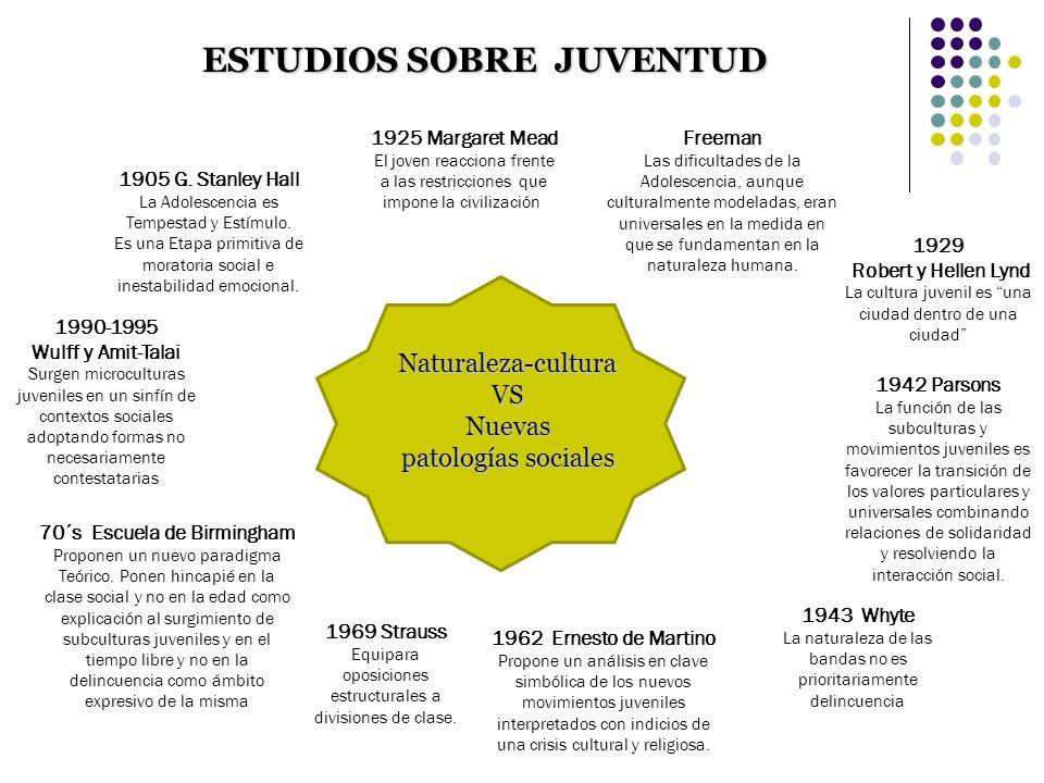 EN AMÉRICA LATINA Ensayística.(1930 – 1960) La Sociología.