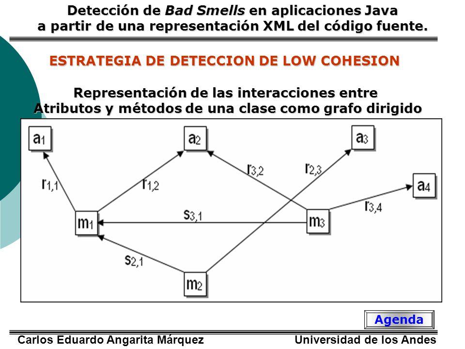 Carlos Eduardo Angarita Márquez Universidad de los Andes ESTRATEGIA DE DETECCION DE LOW COHESION Detección de Bad Smells en aplicaciones Java a partir de una representación XML del código fuente.