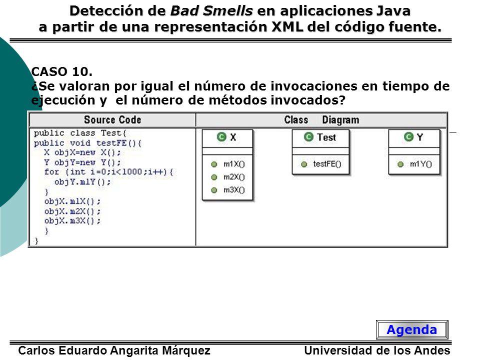 Carlos Eduardo Angarita Márquez Universidad de los Andes Detección de Bad Smells en aplicaciones Java a partir de una representación XML del código fuente.