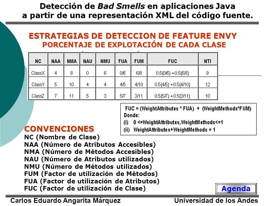 Carlos Eduardo Angarita Márquez Universidad de los Andes Encuesta Web Resultados Obtenidos.