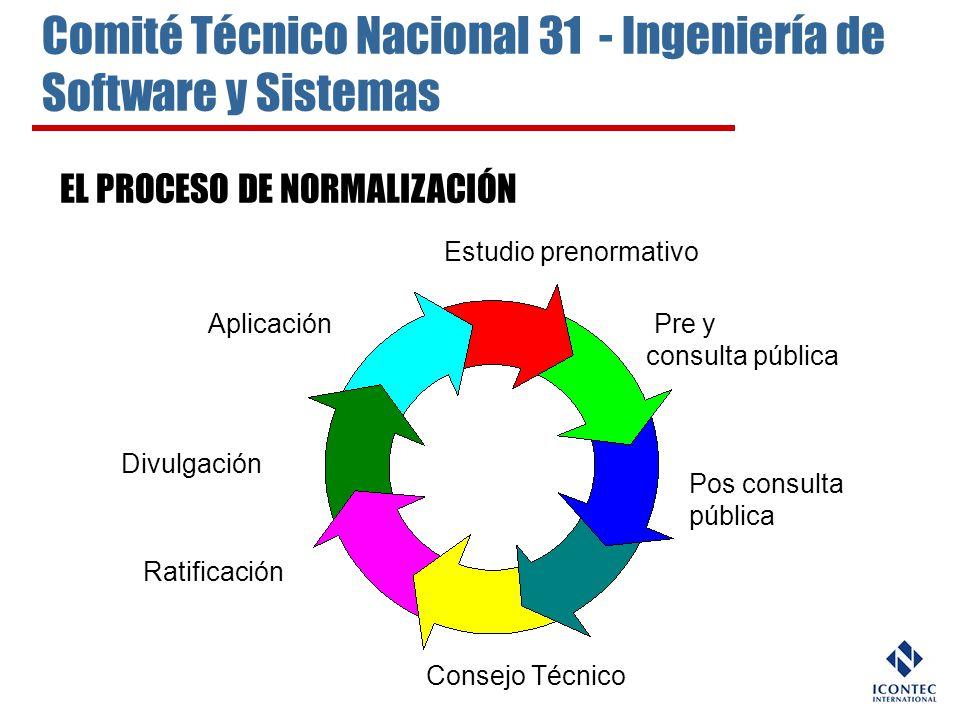 Comité Técnico Nacional 31 - Ingeniería de Software y Sistemas EL PROCESO DE NORMALIZACIÓN Estudio prenormativo Pre y consulta pública Pos consulta pú