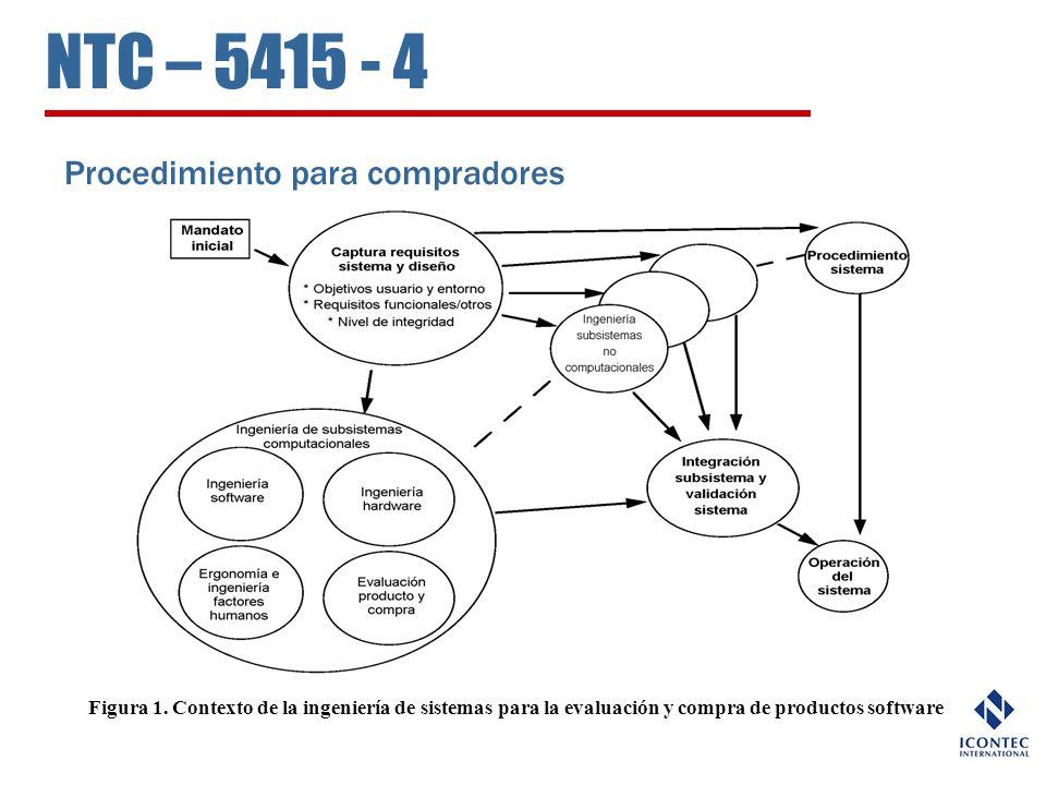NTC – 5415 - 4 Procedimiento para compradores Figura 1. Contexto de la ingeniería de sistemas para la evaluación y compra de productos software