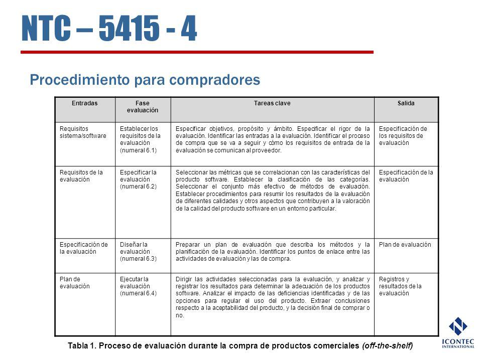 NTC – 5415 - 4 Procedimiento para compradores Tabla 1. Proceso de evaluación durante la compra de productos comerciales (off-the-shelf) EntradasFase e