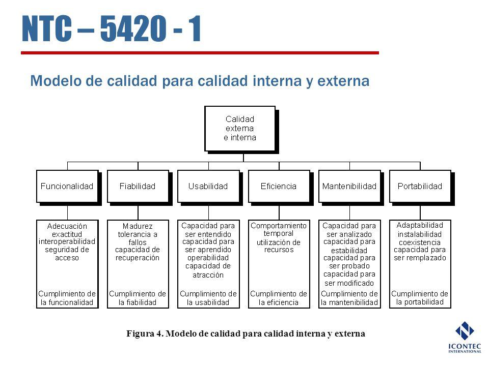NTC – 5420 - 1 Modelo de calidad para calidad interna y externa Figura 4. Modelo de calidad para calidad interna y externa