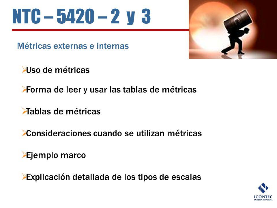 NTC – 5420 – 2 y 3 Métricas externas e internas Uso de métricas Forma de leer y usar las tablas de métricas Tablas de métricas Consideraciones cuando