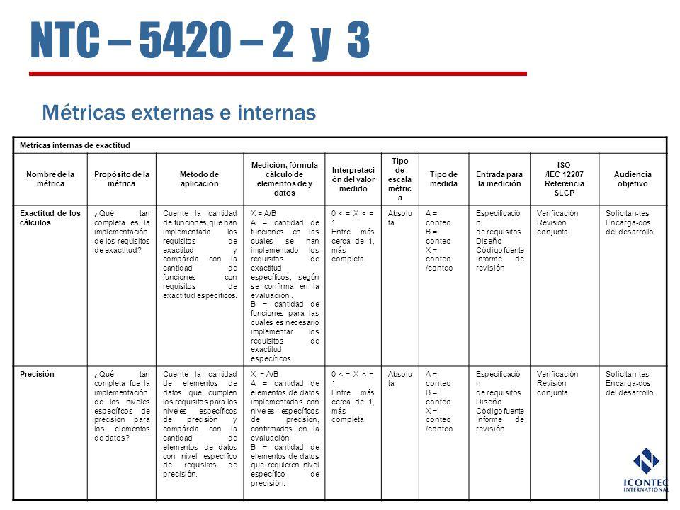 NTC – 5420 – 2 y 3 Métricas externas e internas Métricas internas de exactitud Nombre de la métrica Propósito de la métrica Método de aplicación Medic