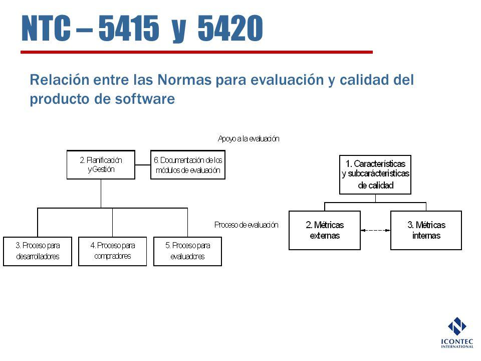 NTC – 5415 y 5420 Relación entre las Normas para evaluación y calidad del producto de software
