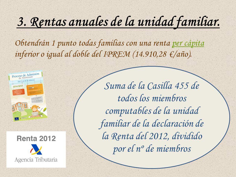 3.Rentas anuales de la unidad familiar.