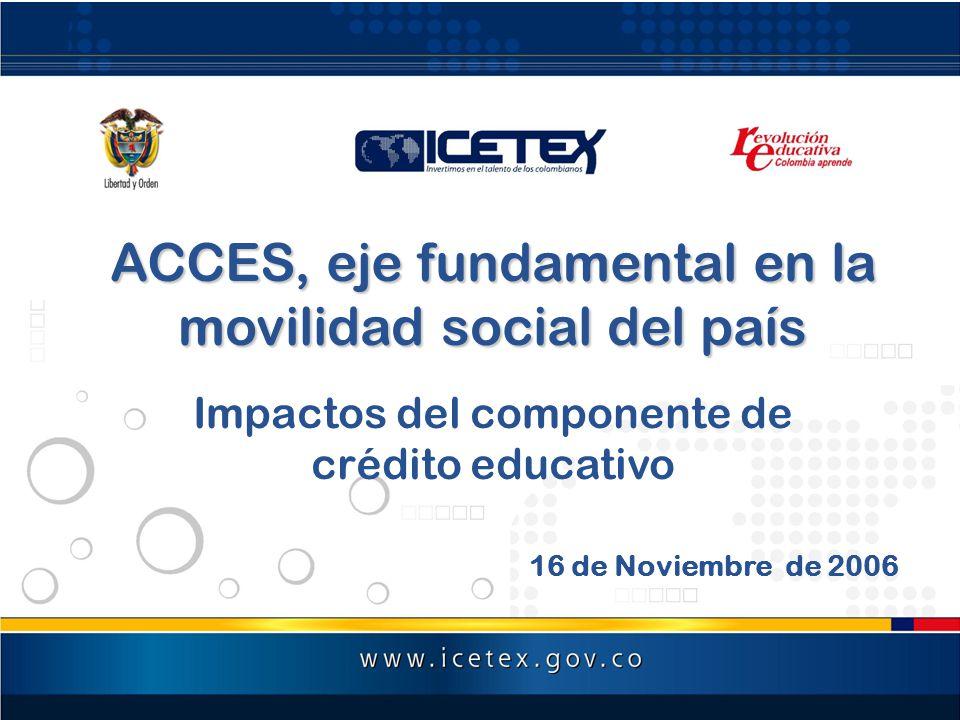 Proyecto ACCES Fórmula exitosa Subsidio + tasa baja + plazo largo + repagos pequeños en estudios = Única oportunidad para los más pobres de ingresar a la educación superior en programas de calidad