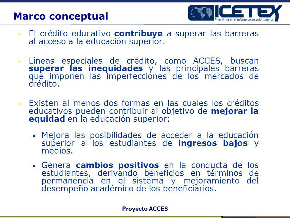 Proyecto ACCES El crédito educativo contribuye a superar las barreras al acceso a la educación superior. Líneas especiales de crédito, como ACCES, bus