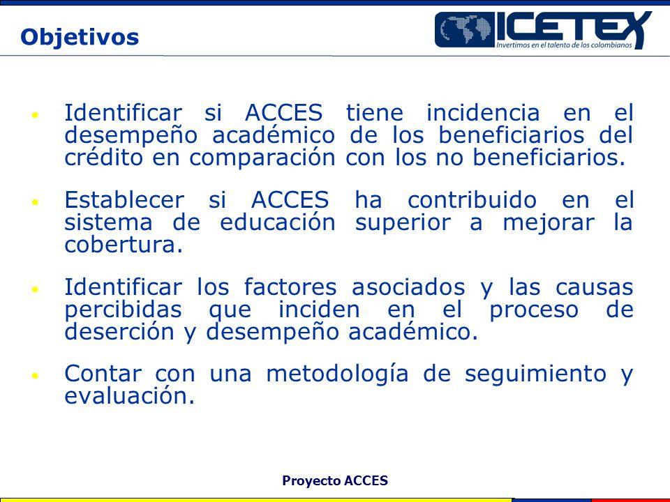 Proyecto ACCES Identificar si ACCES tiene incidencia en el desempeño académico de los beneficiarios del crédito en comparación con los no beneficiario