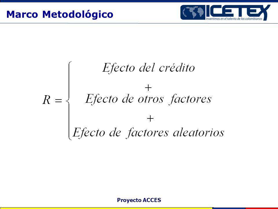 Proyecto ACCES Marco Metodológico
