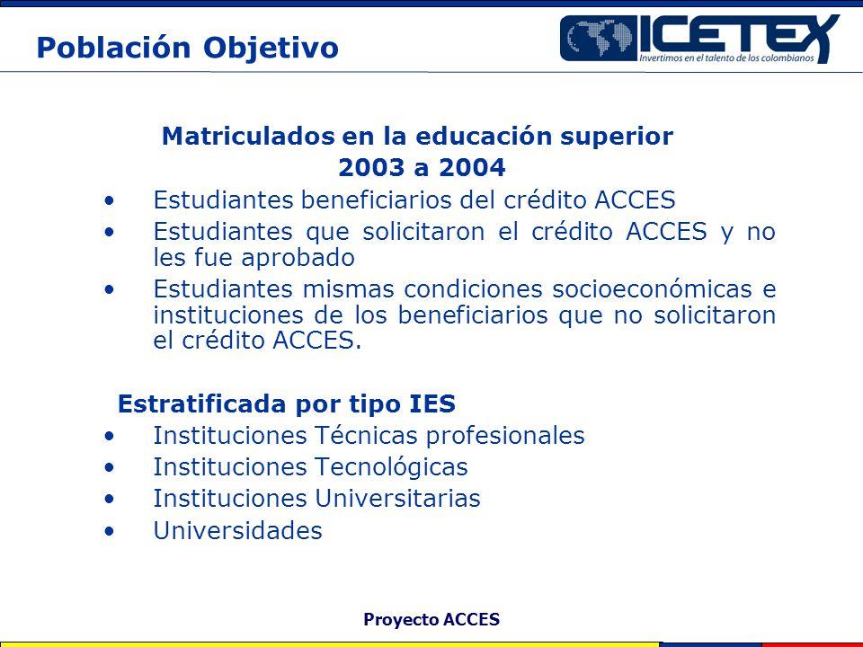 Proyecto ACCES Matriculados en la educación superior 2003 a 2004 Estudiantes beneficiarios del crédito ACCES Estudiantes que solicitaron el crédito AC