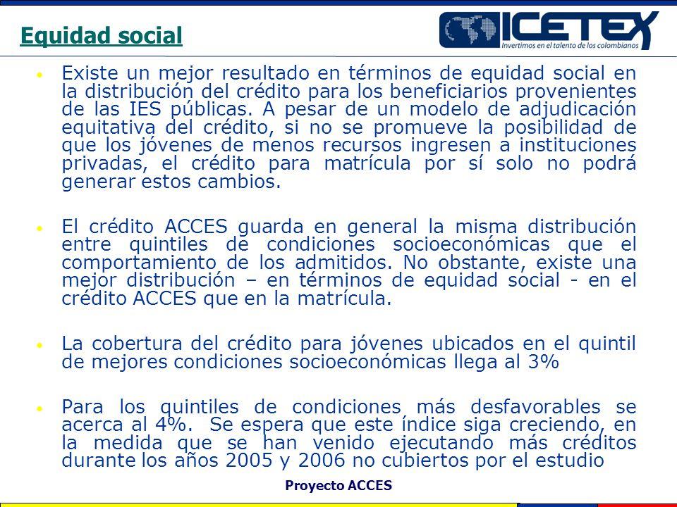 Proyecto ACCES Equidad social Existe un mejor resultado en términos de equidad social en la distribución del crédito para los beneficiarios provenient