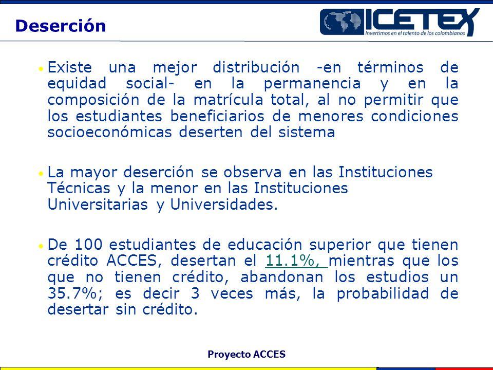 Proyecto ACCES Deserción Existe una mejor distribución -en términos de equidad social- en la permanencia y en la composición de la matrícula total, al