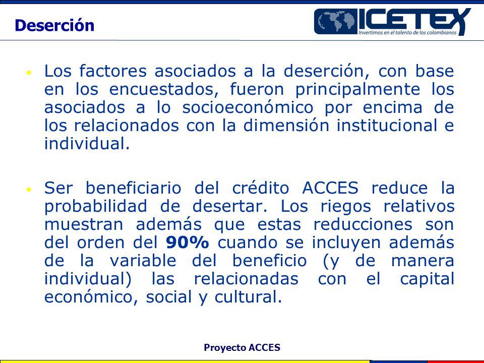 Proyecto ACCES Los factores asociados a la deserción, con base en los encuestados, fueron principalmente los asociados a lo socioeconómico por encima