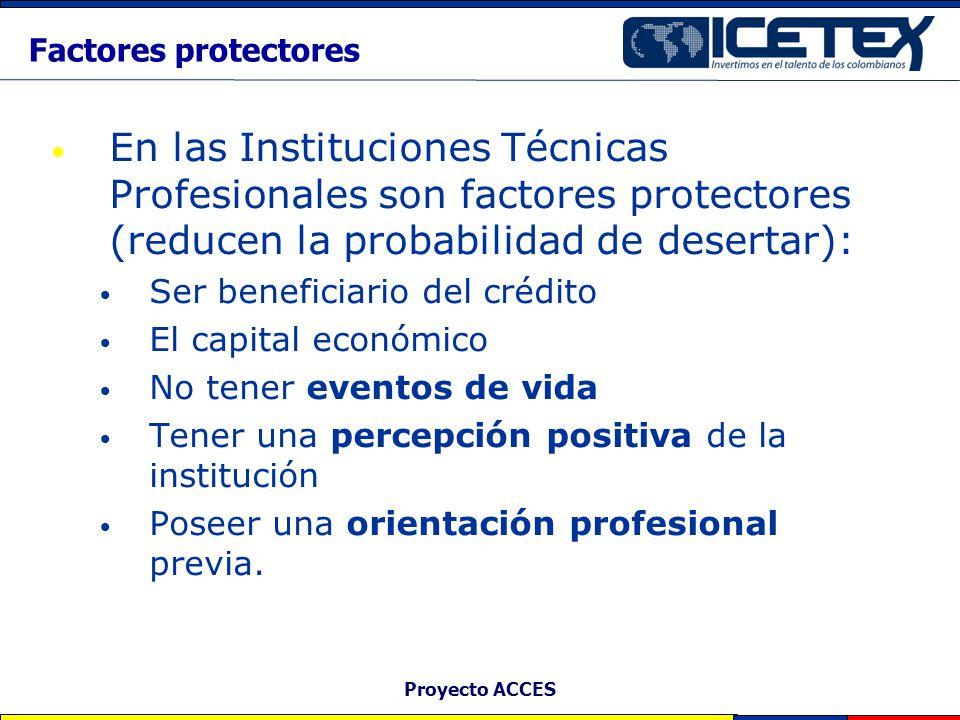Proyecto ACCES Factores protectores En las Instituciones Técnicas Profesionales son factores protectores (reducen la probabilidad de desertar): Ser be