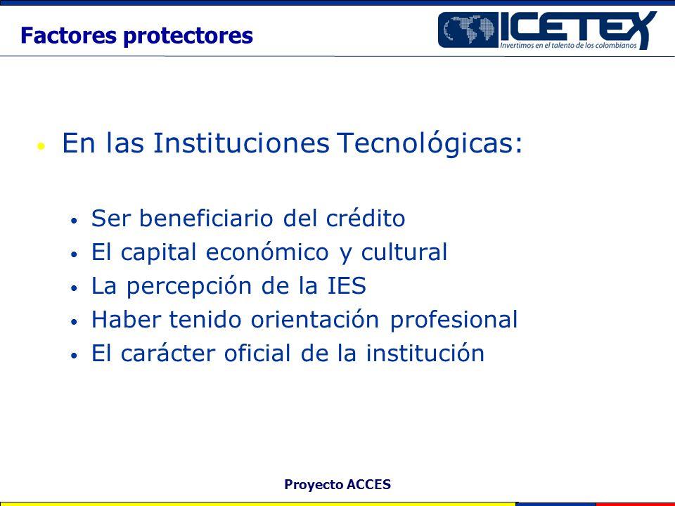 Proyecto ACCES En las Instituciones Tecnológicas: Ser beneficiario del crédito El capital económico y cultural La percepción de la IES Haber tenido or