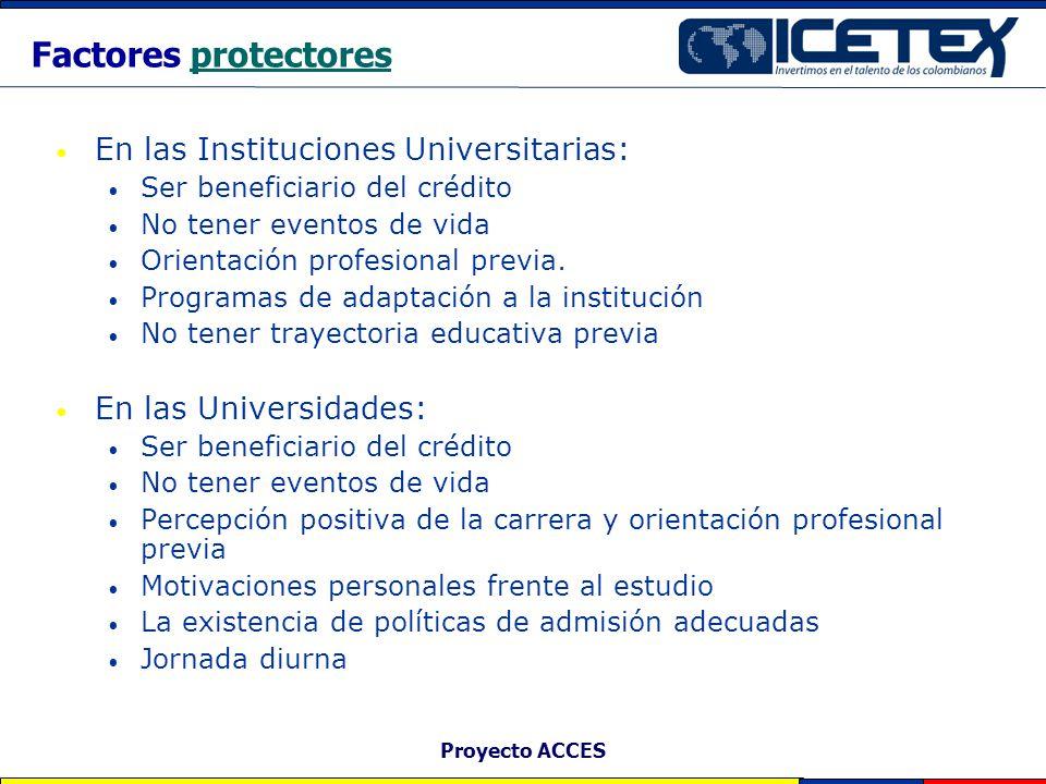 Proyecto ACCES En las Instituciones Universitarias: Ser beneficiario del crédito No tener eventos de vida Orientación profesional previa. Programas de