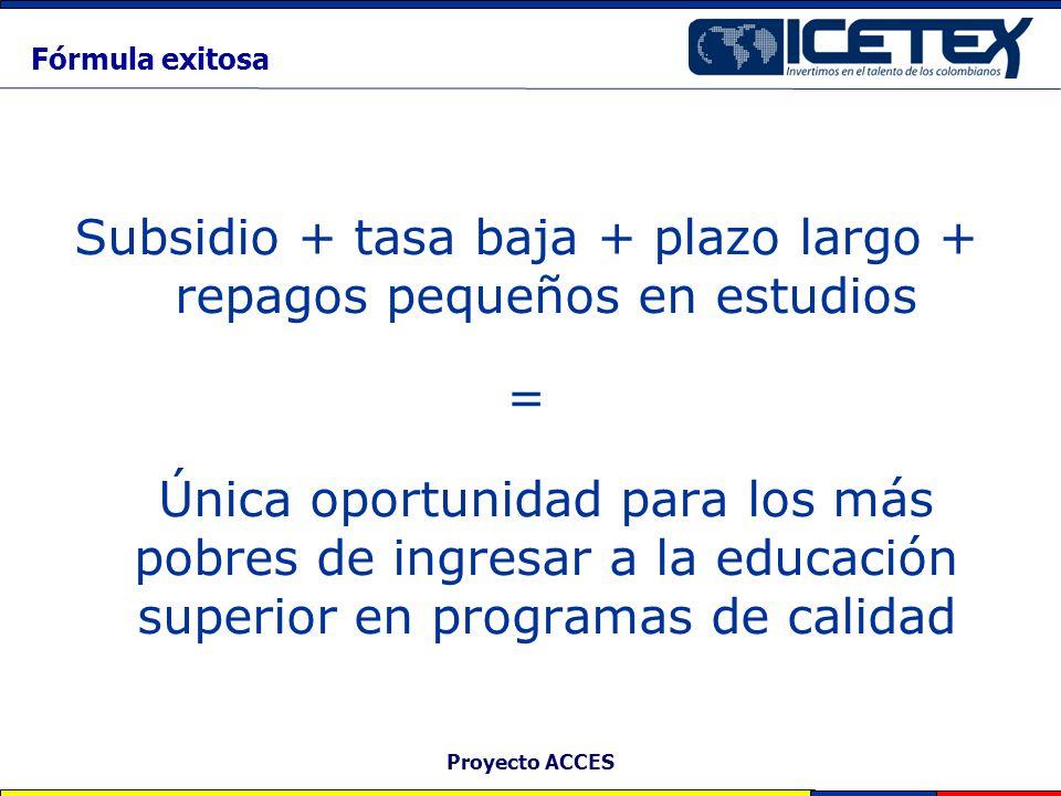Proyecto ACCES Fórmula exitosa Subsidio + tasa baja + plazo largo + repagos pequeños en estudios = Única oportunidad para los más pobres de ingresar a
