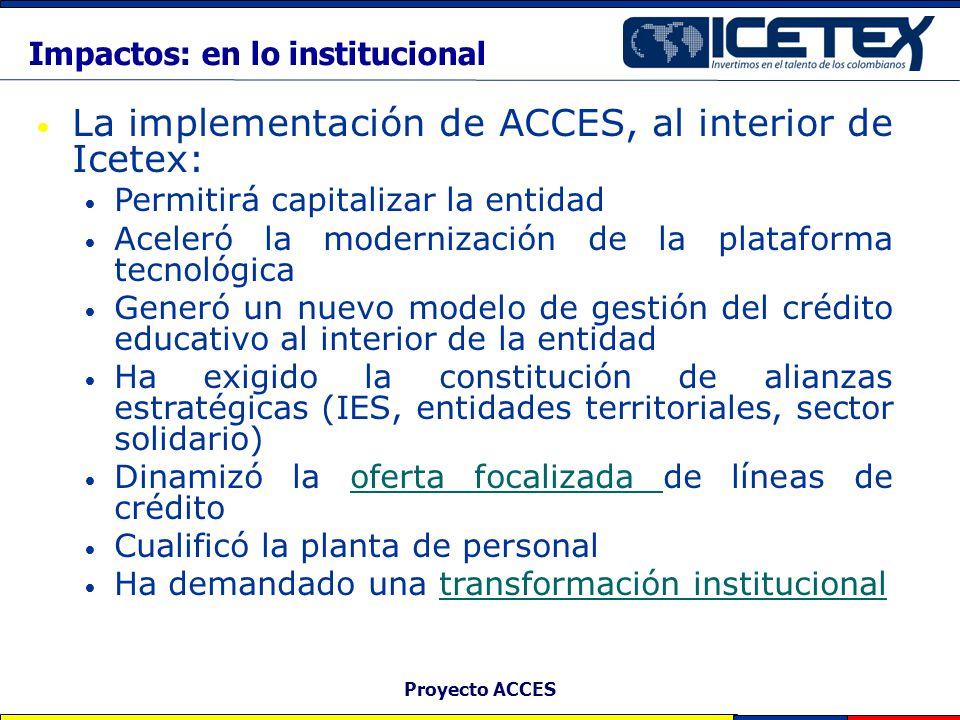 Proyecto ACCES La implementación de ACCES, al interior de Icetex: Permitirá capitalizar la entidad Aceleró la modernización de la plataforma tecnológi