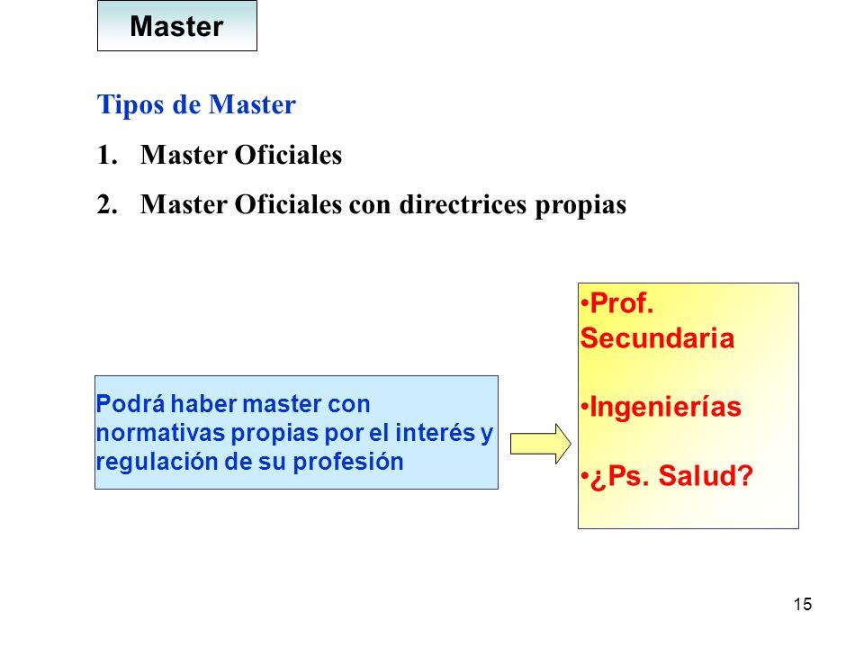 15 Master Podrá haber master con normativas propias por el interés y regulación de su profesión Prof. Secundaria Ingenierías ¿Ps. Salud? Tipos de Mast