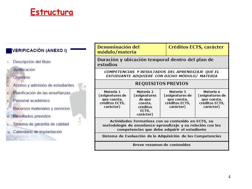 4 Estructura Denominación del módulo/materia Créditos ECTS, carácter Duración y ubicación temporal dentro del plan de estudios COMPETENCIAS Y RESULTAD