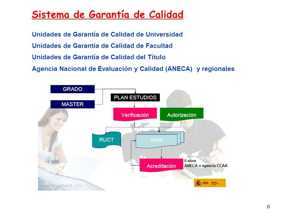 17 Ordenación de las Enseñanzas Universitarias En España.