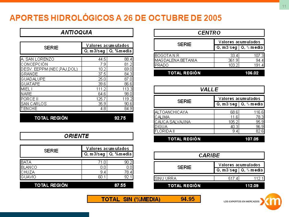 11 APORTES HIDROLÓGICOS A 26 DE OCTUBRE DE 2005