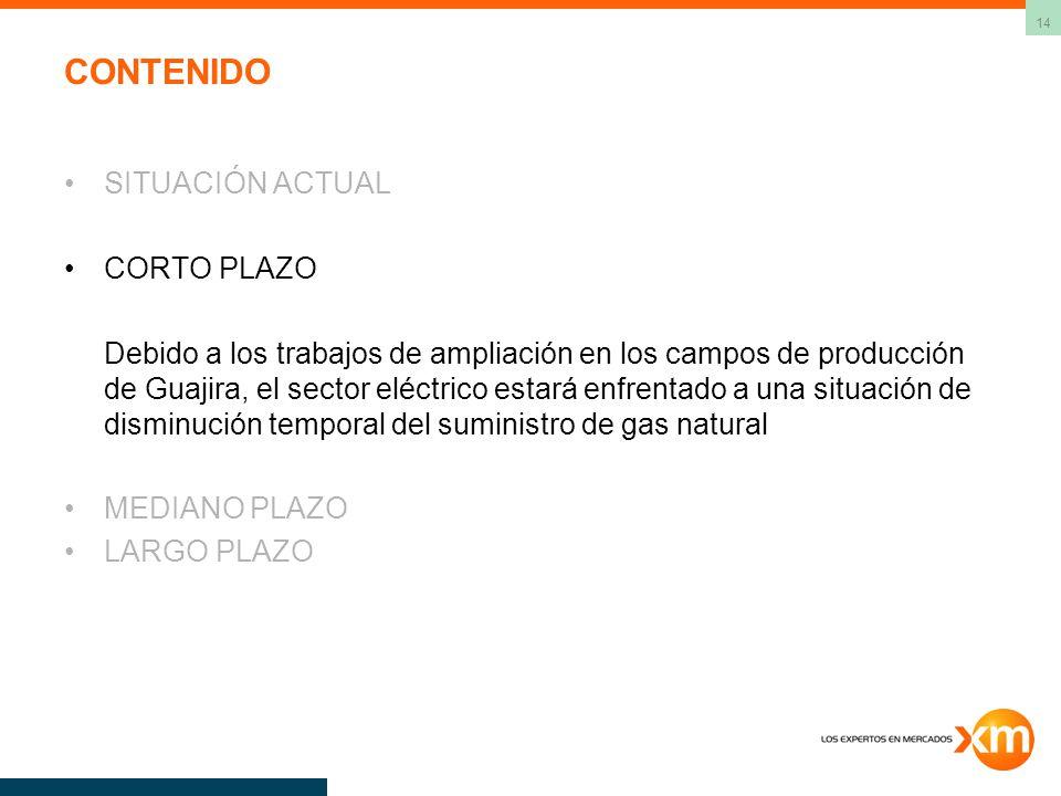 14 CONTENIDO SITUACIÓN ACTUAL CORTO PLAZO Debido a los trabajos de ampliación en los campos de producción de Guajira, el sector eléctrico estará enfrentado a una situación de disminución temporal del suministro de gas natural MEDIANO PLAZO LARGO PLAZO