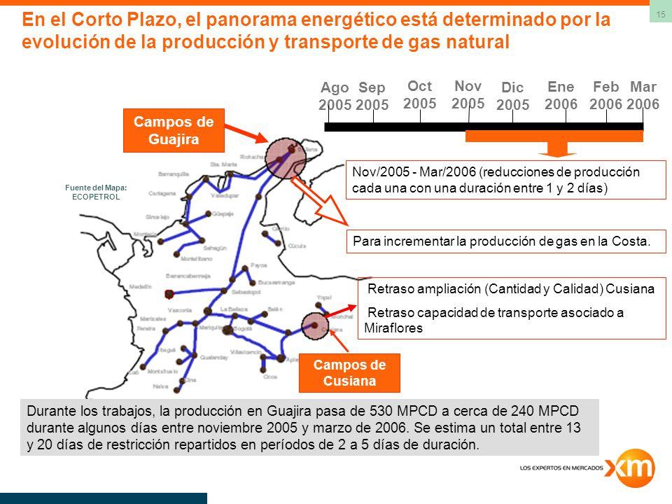 15 Para incrementar la producción de gas en la Costa. Campos de Guajira Durante los trabajos, la producción en Guajira pasa de 530 MPCD a cerca de 240