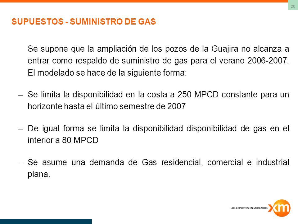 20 SUPUESTOS - SUMINISTRO DE GAS Se supone que la ampliación de los pozos de la Guajira no alcanza a entrar como respaldo de suministro de gas para el
