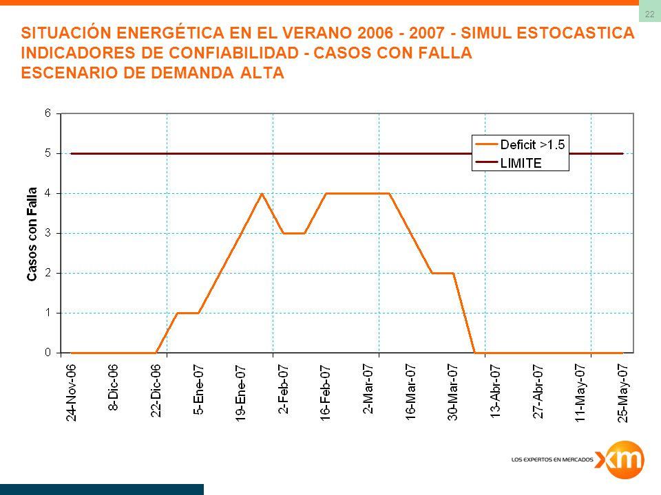 22 SITUACIÓN ENERGÉTICA EN EL VERANO 2006 - 2007 - SIMUL ESTOCASTICA INDICADORES DE CONFIABILIDAD - CASOS CON FALLA ESCENARIO DE DEMANDA ALTA