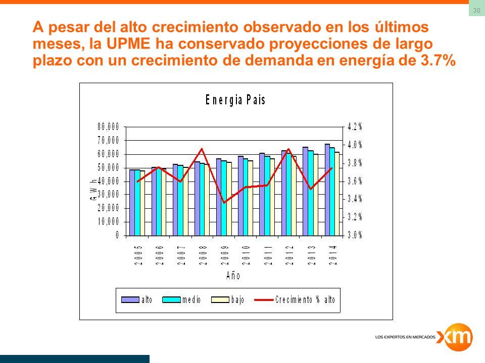 30 A pesar del alto crecimiento observado en los últimos meses, la UPME ha conservado proyecciones de largo plazo con un crecimiento de demanda en energía de 3.7%