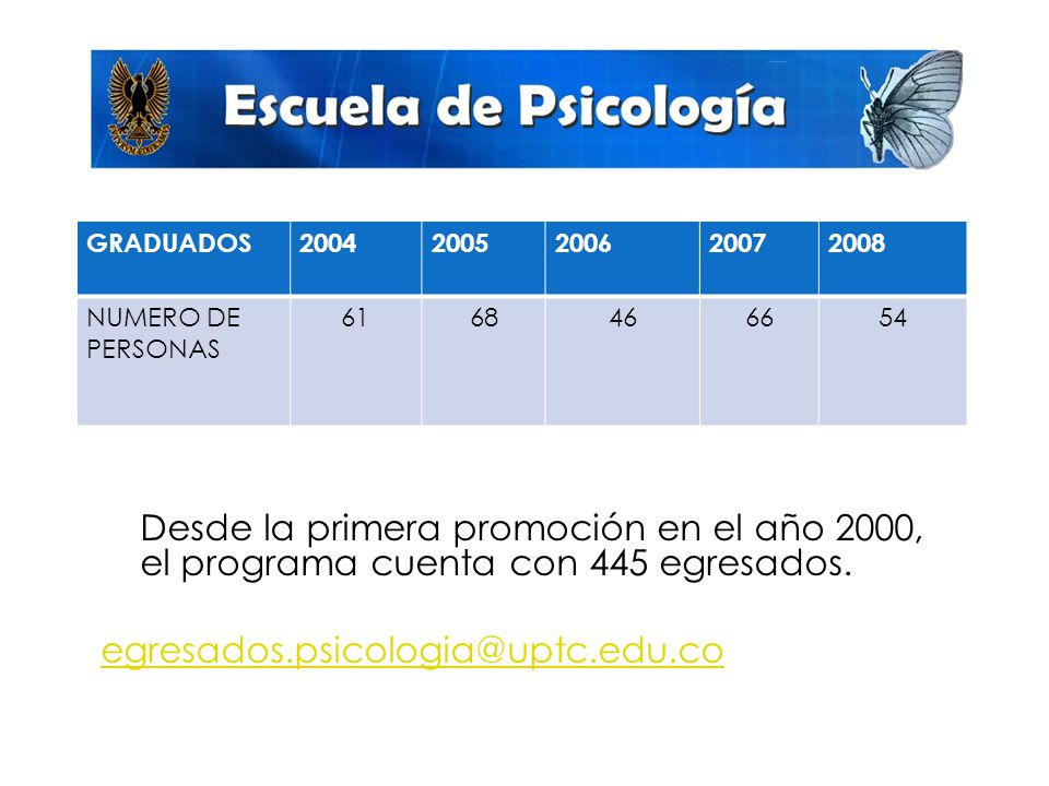 GRADUADOS20042005200620072008 NUMERO DE PERSONAS 6168466654 Desde la primera promoción en el año 2000, el programa cuenta con 445 egresados.
