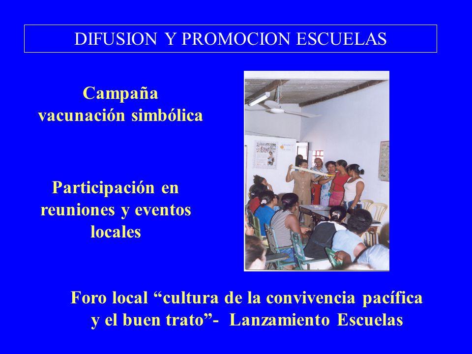 DIFUSION Y PROMOCION ESCUELAS Campaña vacunación simbólica Participación en reuniones y eventos locales Foro local cultura de la convivencia pacífica
