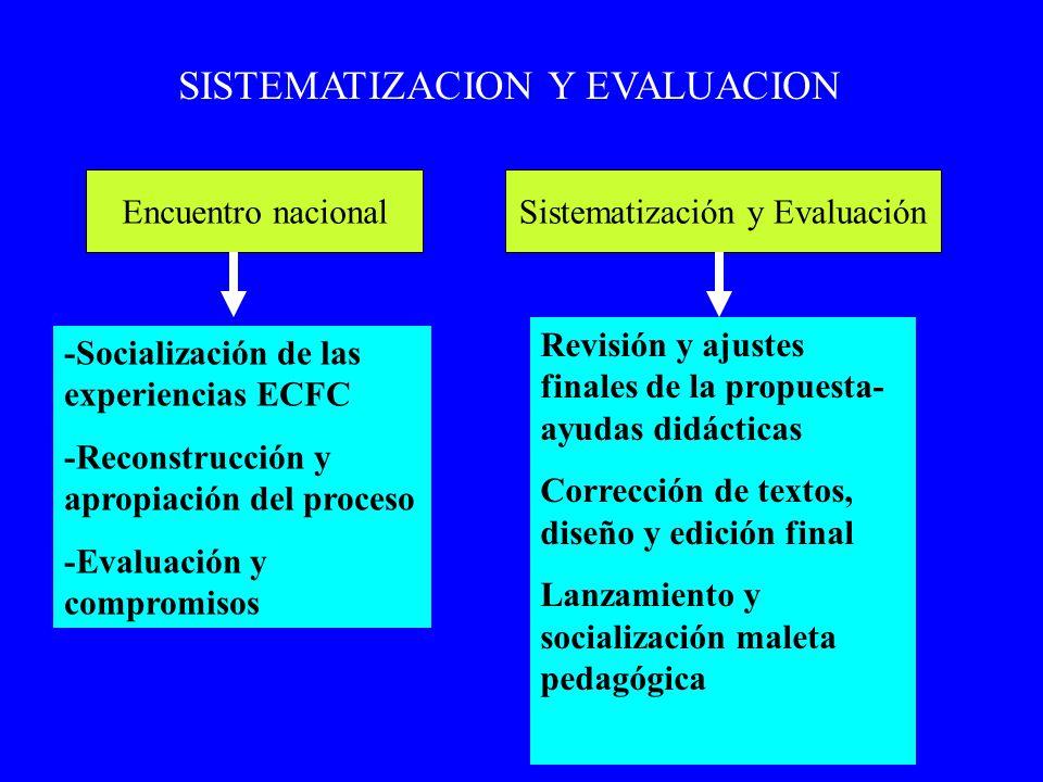 SISTEMATIZACION Y EVALUACION Encuentro nacionalSistematización y Evaluación -Socialización de las experiencias ECFC -Reconstrucción y apropiación del