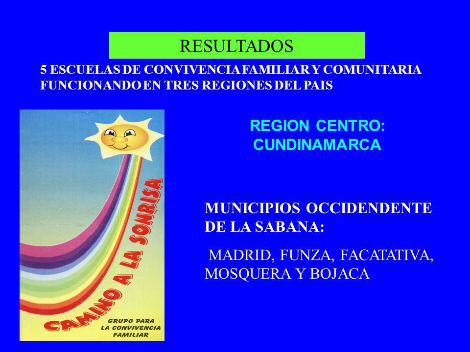 RESULTADOS 5 ESCUELAS DE CONVIVENCIA FAMILIAR Y COMUNITARIA FUNCIONANDO EN TRES REGIONES DEL PAIS MUNICIPIOS OCCIDENDENTE DE LA SABANA: MADRID, FUNZA,